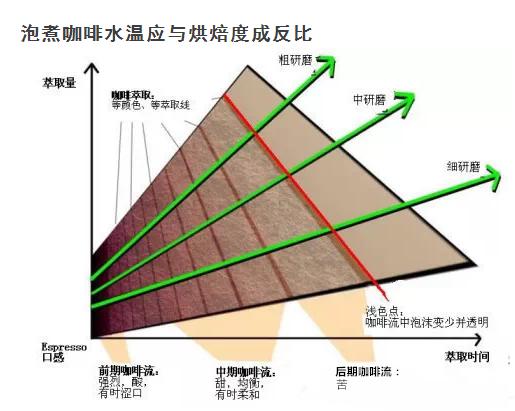 利用均匀水流显示时间是什么原理_白带是什么图片